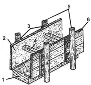 Опалубка для стен из шлакобетона